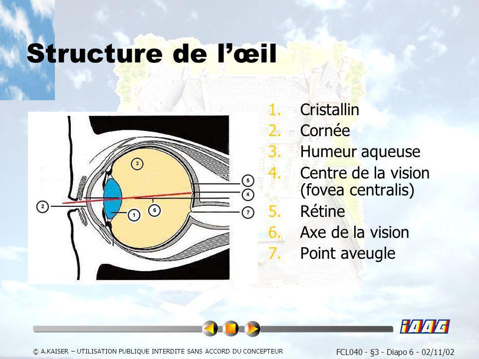 FCL040 - §3 - Diapo 6 - 02/11/02 © A.KAISER – UTILISATION PUBLIQUE INTERDITE SANS ACCORD DU CONCEPTEUR Structure de lœil 1.Cristallin 2.Cornée 3.Humeu