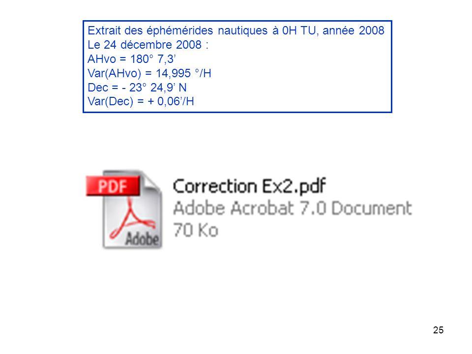 25 Extrait des éphémérides nautiques à 0H TU, année 2008 Le 24 décembre 2008 : AHvo = 180° 7,3 Var(AHvo) = 14,995 °/H Dec = - 23° 24,9 N Var(Dec) = +