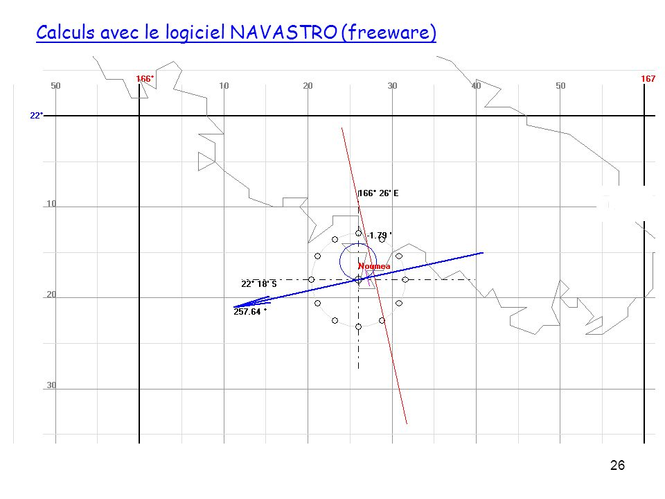 26 Calculs avec le logiciel NAVASTRO (freeware)