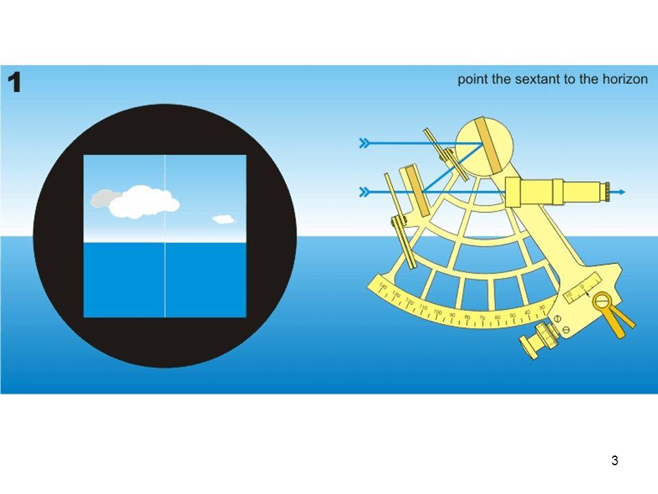 4 Le sextant permet de mesurer la hauteur angulaire dun astre au dessus de lhorizon.
