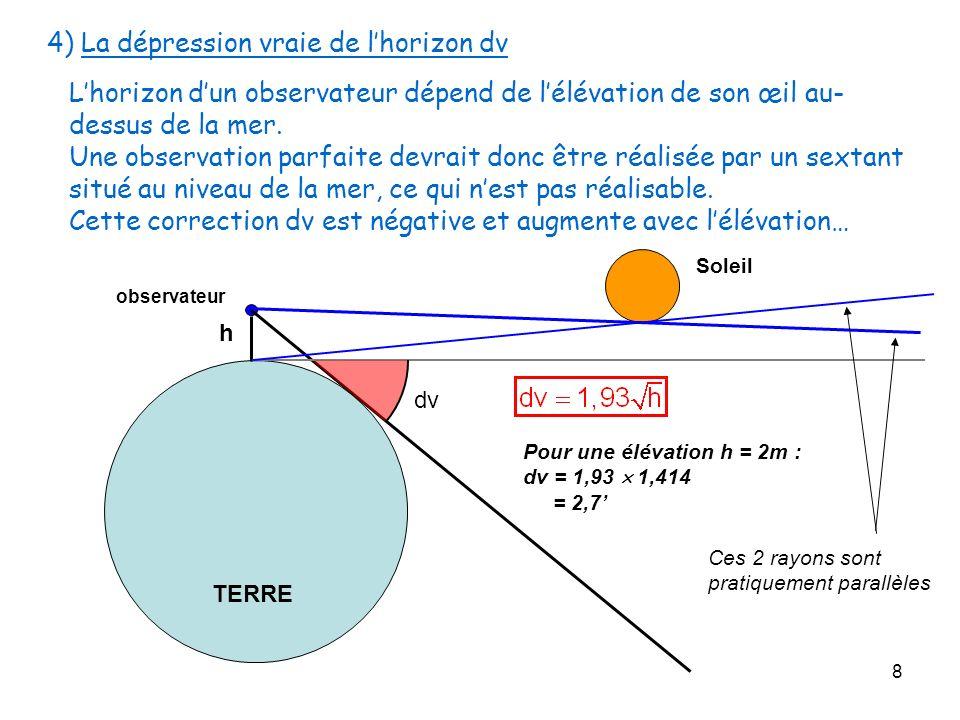 8 4) La dépression vraie de lhorizon dv Lhorizon dun observateur dépend de lélévation de son œil au- dessus de la mer. Une observation parfaite devrai