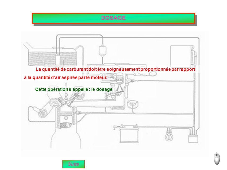 DOSAGE La quantité de carburant doit être soigneusement proportionnée par rapport à la quantité dair aspirée par le moteur.