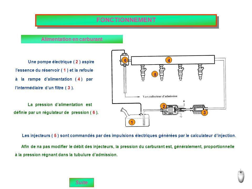 1 2 3 4 5 6 FONCTIONNEMENT Alimentation en carburant Suite Une pompe électrique ( 2 ) aspire lintermédiaire dun filtre ( 3 ).