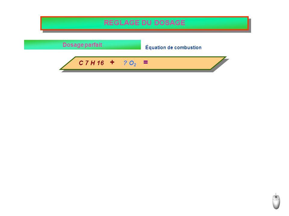 REGLAGE DU DOSAGE Équation de combustion C 7 H 16 + Dosage parfait ? O 2 =