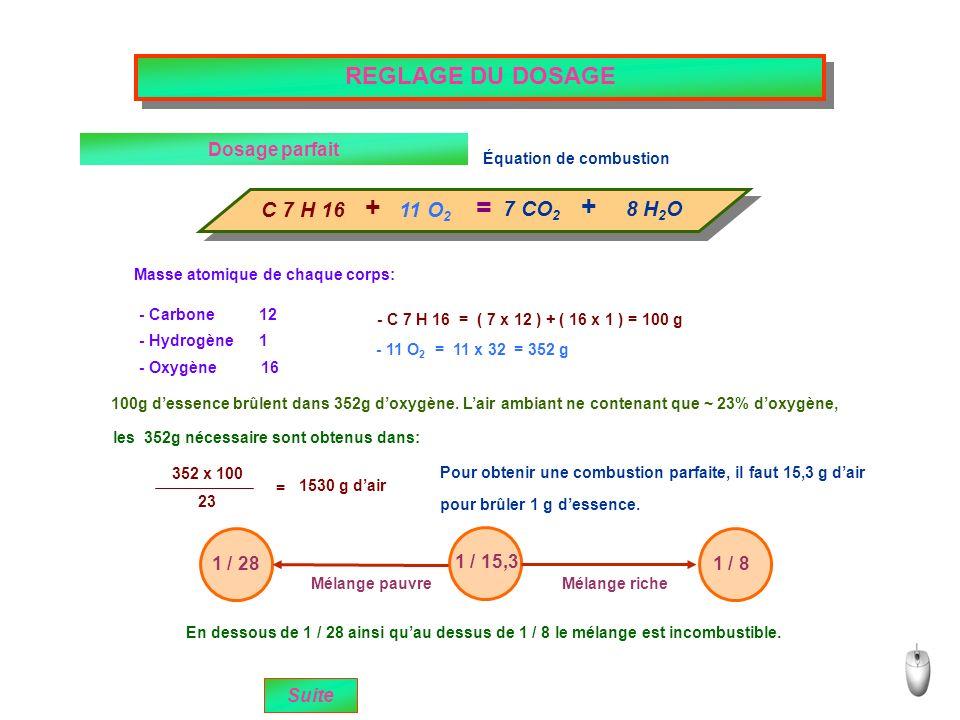 REGLAGE DU DOSAGE Équation de combustion C 7 H 16 + 7 CO 2 + 8 H 2 O Masse atomique de chaque corps: - Carbone 12 - Hydrogène 1 - Oxygène 16 - C 7 H 16 = ( 7 x 12 ) + ( 16 x 1 ) = 100 g - 11 O 2 = 11 x 32 = 352 g 100g dessence brûlent dans 352g doxygène.