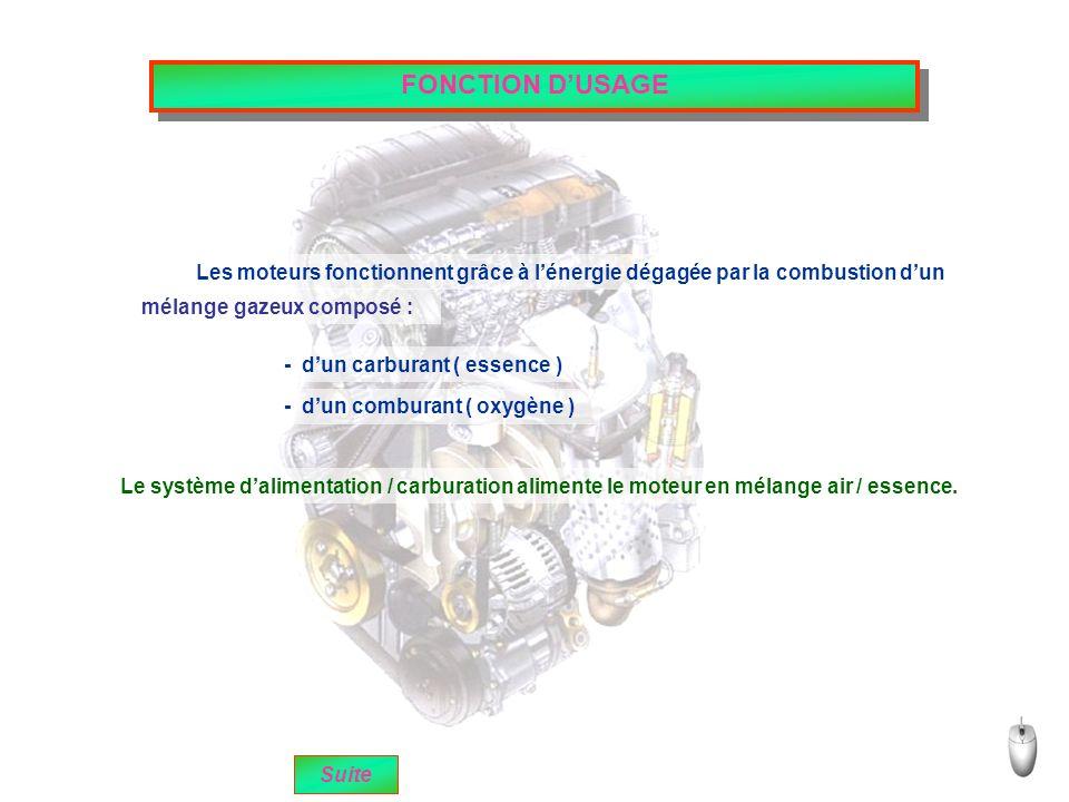 FONCTION DUSAGE Les moteurs fonctionnent grâce à lénergie dégagée par la combustion dun mélange gazeux composé : - dun carburant ( essence ) - dun comburant ( oxygène ) Le système dalimentation / carburation alimente le moteur en mélange air / essence.