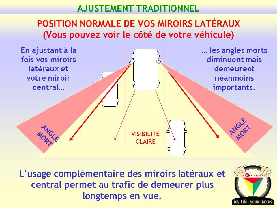 Transportation Tuesday VISIBILITÉ CLAIRE Lusage complémentaire des miroirs latéraux et central permet au trafic de demeurer plus longtemps en vue.