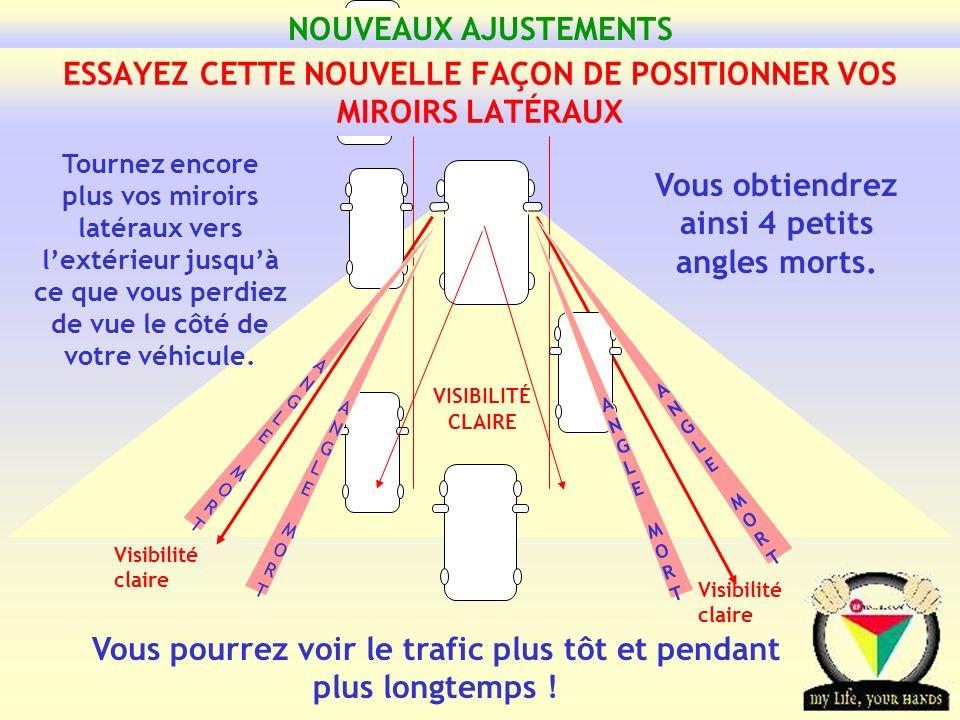 Transportation Tuesday VISIBILITÉ CLAIRE Visibilité claire Vous pourrez voir le trafic plus tôt et pendant plus longtemps .