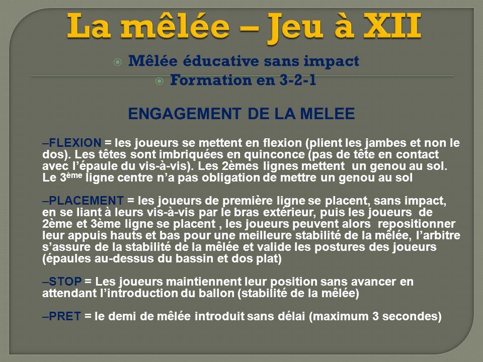 Mêlée éducative sans impact Formation en 3-2-1 ENGAGEMENT DE LA MELEE –FLEXION = les joueurs se mettent en flexion (plient les jambes et non le dos).