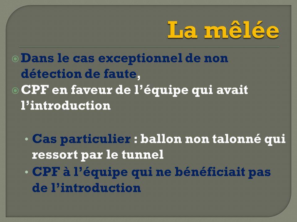 Dans le cas exceptionnel de non détection de faute, CPF en faveur de léquipe qui avait lintroduction Cas particulier : ballon non talonné qui ressort