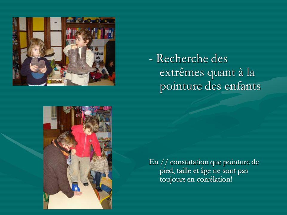 - Recherche des extrêmes quant à la pointure des enfants En // constatation que pointure de pied, taille et âge ne sont pas toujours en corrélation!
