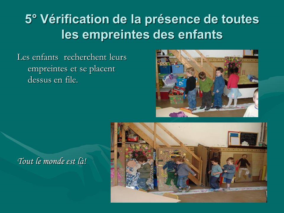 5° Vérification de la présence de toutes les empreintes des enfants Les enfants recherchent leurs empreintes et se placent dessus en file.