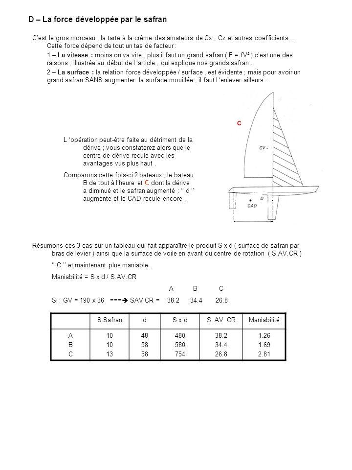 3 – Langle de barre : Si, quand vous naviguez, vous mettez tout le temps le manche de direction en butée, c est que le safran est trop petit ; il vaut mieux donner un petit angle de barre avec un grand safran plutôt que l inverse.