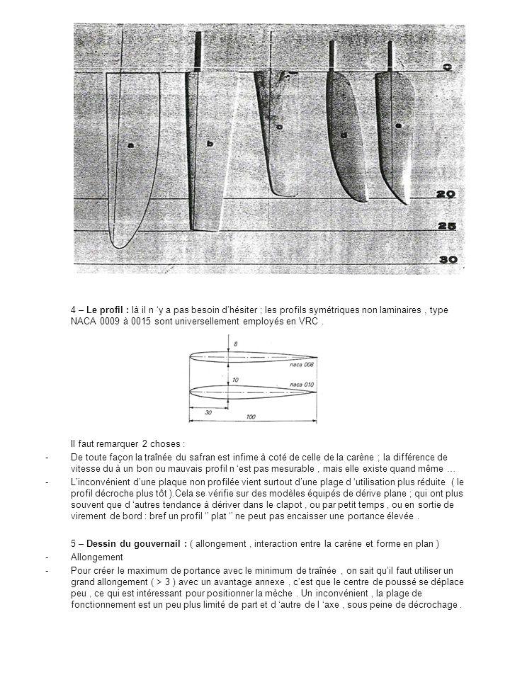 4 – Le profil : là il n y a pas besoin dhésiter ; les profils symétriques non laminaires, type NACA 0009 à 0015 sont universellement employés en VRC.