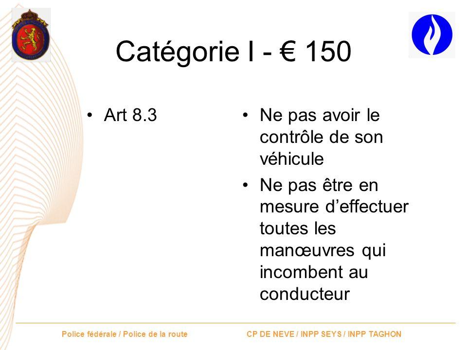 Police fédérale / Police de la route CP DE NEVE / INPP SEYS / INPP TAGHON Catégorie III - 300 Art 16.3Dépasser par la droite lorsque cest interdit