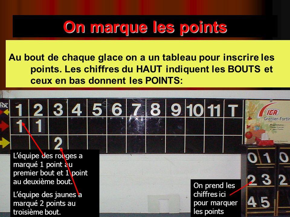 13 On marque les points Au bout de chaque glace on a un tableau pour inscrire les points. Les chiffres du HAUT indiquent les BOUTS et ceux en bas donn