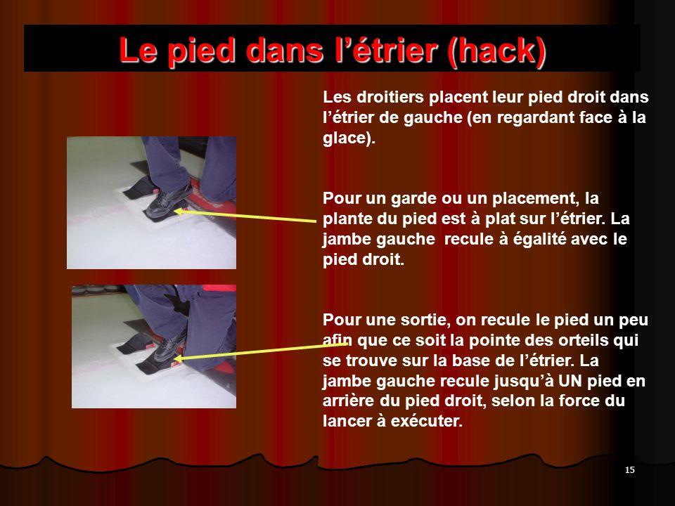 15 Le pied dans létrier (hack) Les droitiers placent leur pied droit dans létrier de gauche (en regardant face à la glace).
