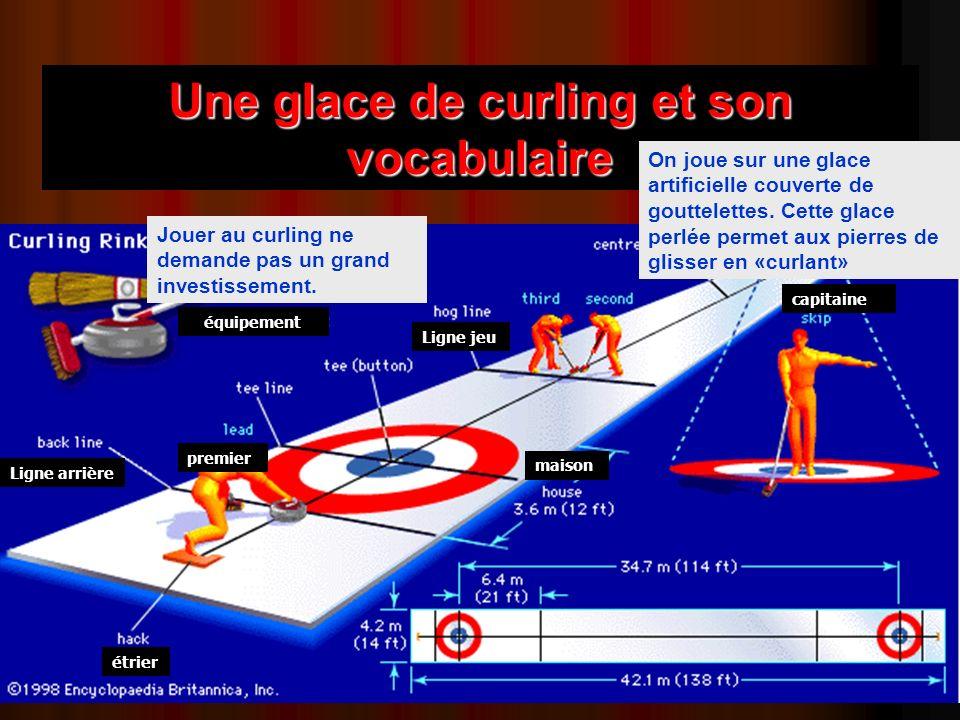 3 Une glace de curling et son vocabulaire Jouer au curling ne demande pas un grand investissement. On joue sur une glace artificielle couverte de gout