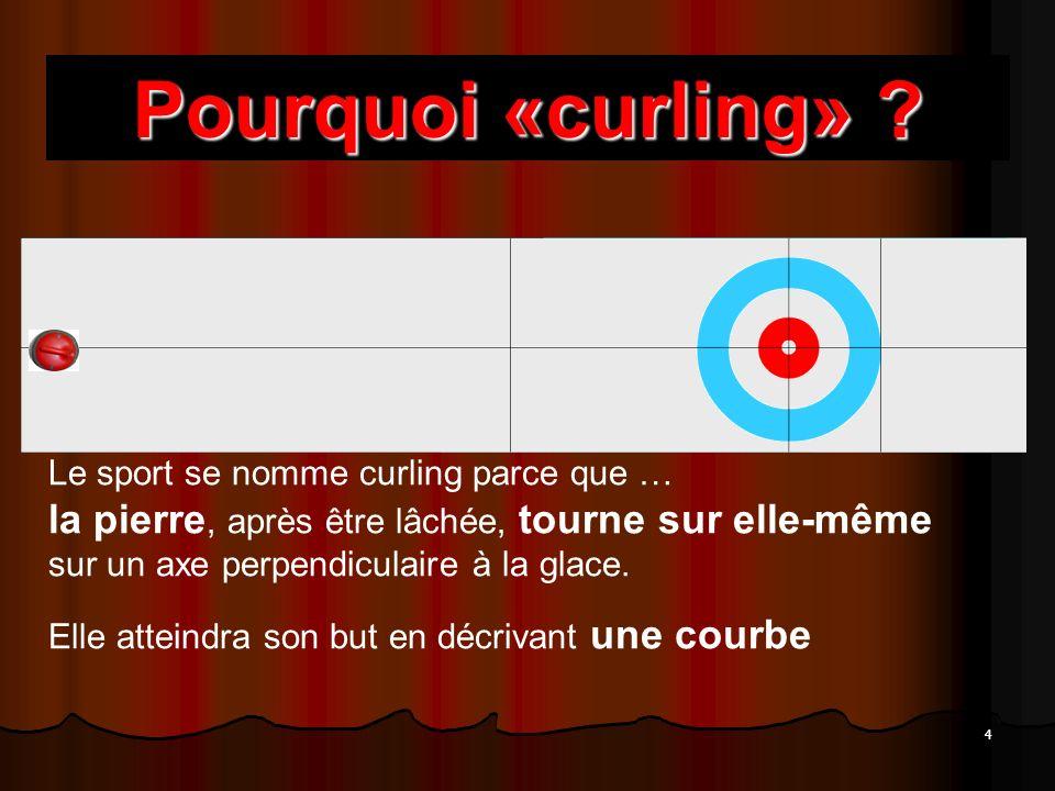 4 Pourquoi «curling» ? Le sport se nomme curling parce que … la pierre, après être lâchée, tourne sur elle-même sur un axe perpendiculaire à la glace.