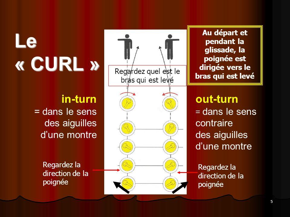 5 Le « CURL » in-turn = dans le sens des aiguilles dune montre out-turn = dans le sens contraire des aiguilles dune montre Regardez la direction de la