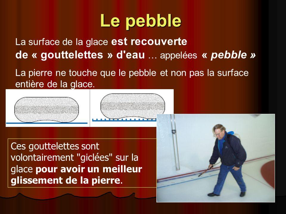 7 Le pebble La surface de la glace est recouverte de « gouttelettes » d eau … appelées « pebble » La pierre ne touche que le pebble et non pas la surface entière de la glace.