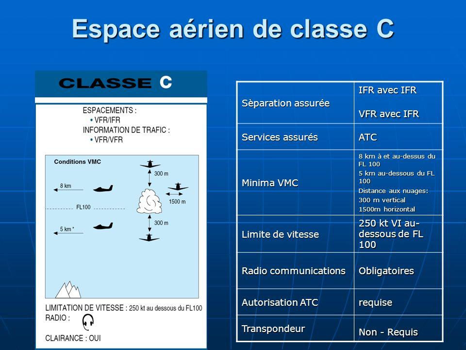 Espace aérien de classe B Sèparation assurée A tous les aéronefs Services assurés ATC Minima VMC 8 km à et au-dessus du FL 100 5 km au-dessous du FL 100 Distance aux nuages: 300 m vertical 1500m horizontal Limite de vitesse Sans objet Radio communications Obligatoires Autorisation ATC requise TranspondeurRequis