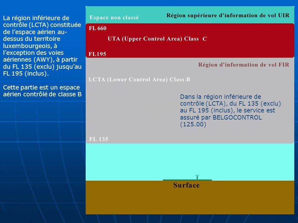 La région supérieure de contrôle (UTA), sétendant verticalement à partir du FL 195 (exclu) jusquau FL 660 (inclus).