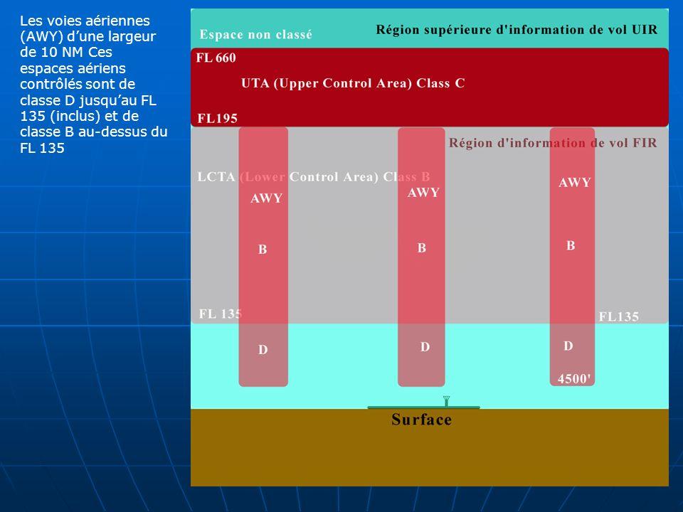 La région inférieure de contrôle (LCTA) constituée de lespace aérien au- dessus du territoire luxembourgeois, à lexception des voies aériennes (AWY), à partir du FL 135 (exclu) jusquau FL 195 (inclus).