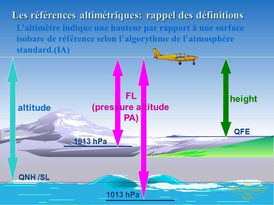 QNH /SL QFE 1013 hPa altitude FL (pressure altitude PA) height Les références altimétriques: rappel des définitions Laltimètre indique une hauteur par rapport à une surface isobare de référence selon lalgorythme de latmosphère standard.(IA)