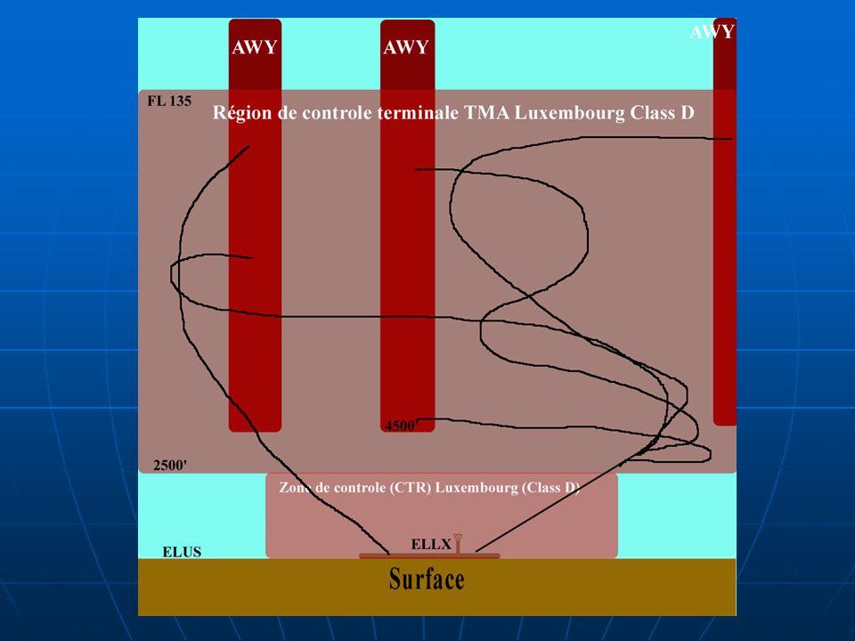 Service assuré par le centre de contrôle dapproche de laéroport de Luxembourg (APP 118,9), respectivement la Tour de contrôle de laéroport de Luxembourg (TWR 118,1) dans: la zone de contrôle (CTR) de ELLX & lespace aérien non contrôlé de classe G.