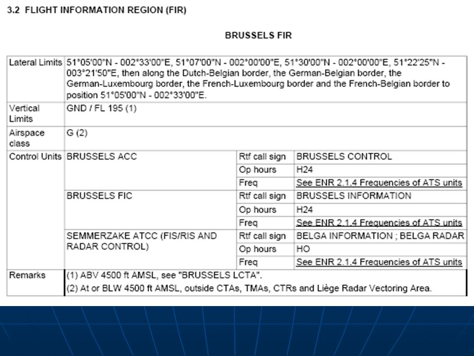 FIS Brussels Info 126.90 Class G (GND – 4500) BRUSSELS LOWER CONTROL AREA (125.00) BTN 4500 ft AMSL excl and FL 95 incl., class C from SR to SS when o