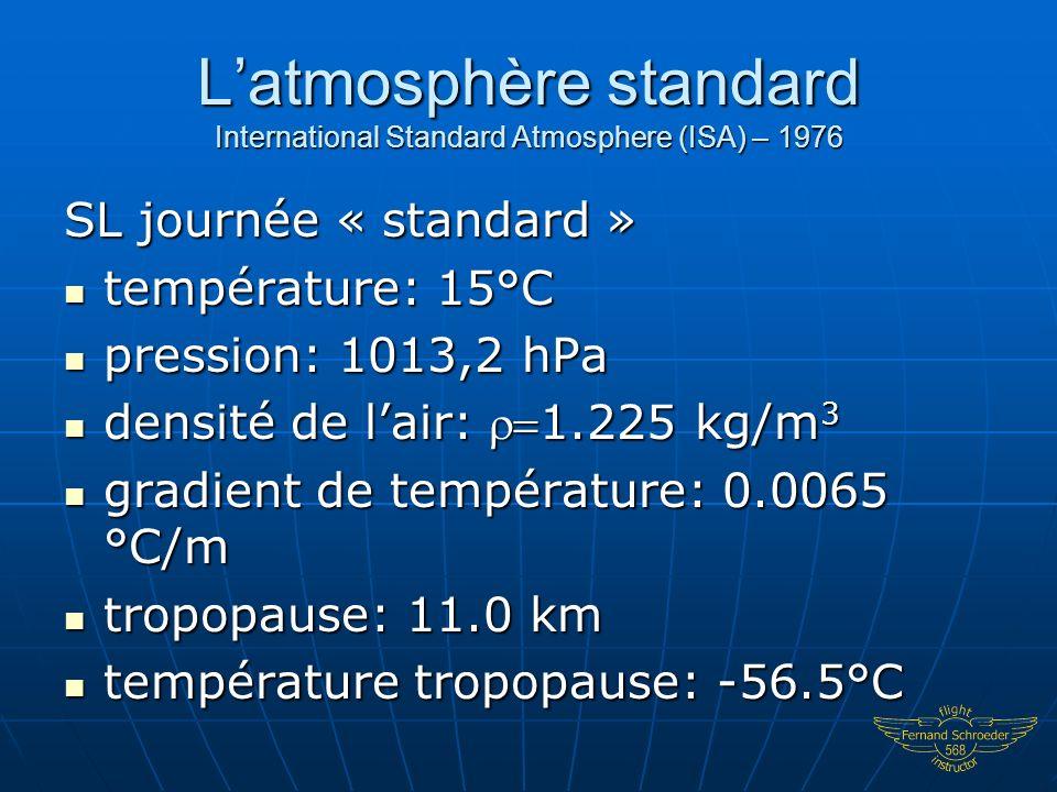 Latmosphère standard International Standard Atmosphere (ISA) – 1976 SL journée « standard » température: 15°C température: 15°C pression: 1013,2 hPa pression: 1013,2 hPa densité de lair: 1.225 kg/m 3 densité de lair: 1.225 kg/m 3 gradient de température: 0.0065 °C/m gradient de température: 0.0065 °C/m tropopause: 11.0 km tropopause: 11.0 km température tropopause: -56.5°C température tropopause: -56.5°C