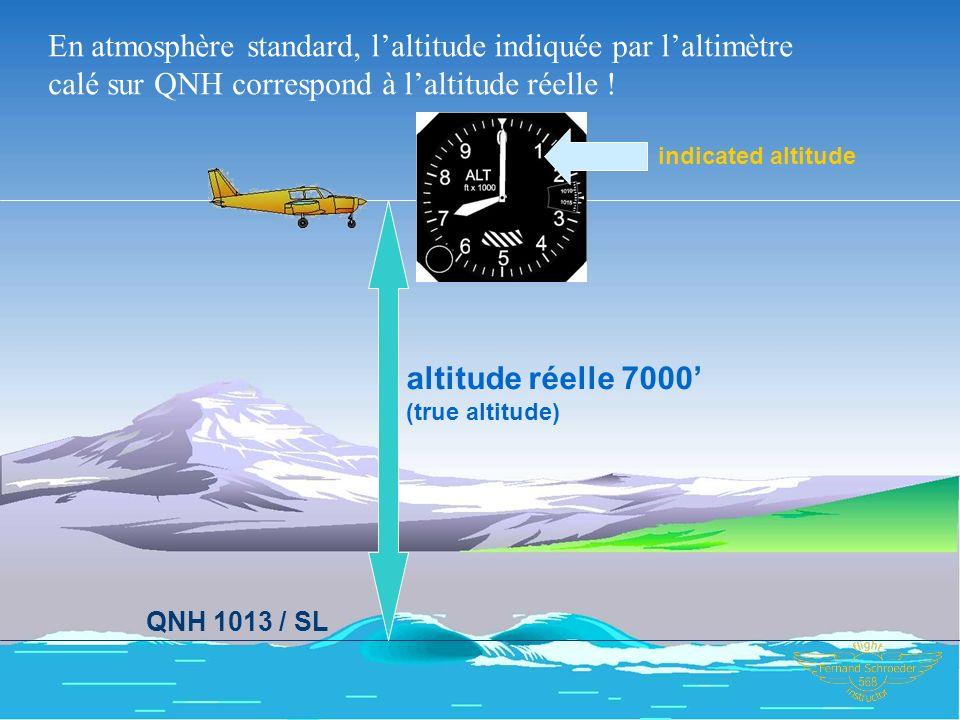 QNH 1013 / SL altitude réelle 7000 (true altitude) En atmosphère standard, laltitude indiquée par laltimètre calé sur QNH correspond à laltitude réelle .