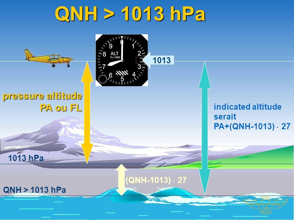 QNH > 1013 hPa 1013 hPa 1013 pressure altitude PA ou FL indicated altitude serait PA+(QNH-1013) 27 (QNH-1013) 27 QNH > 1013 hPa