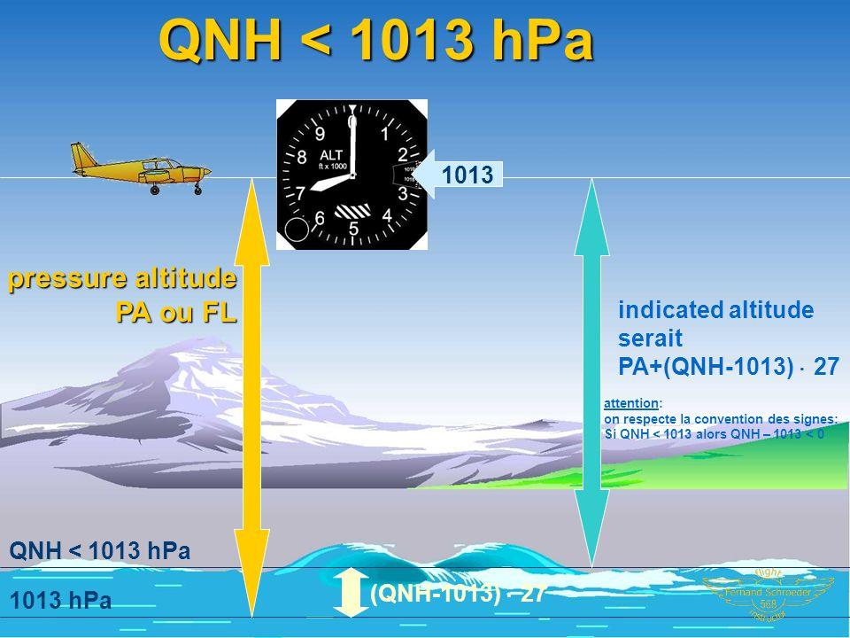 QNH < 1013 hPa 1013 hPa 1013 pressure altitude PA ou FL (QNH-1013) 27 QNH < 1013 hPa indicated altitude serait PA+(QNH-1013) 27 attention: on respecte la convention des signes: Si QNH < 1013 alors QNH – 1013 < 0