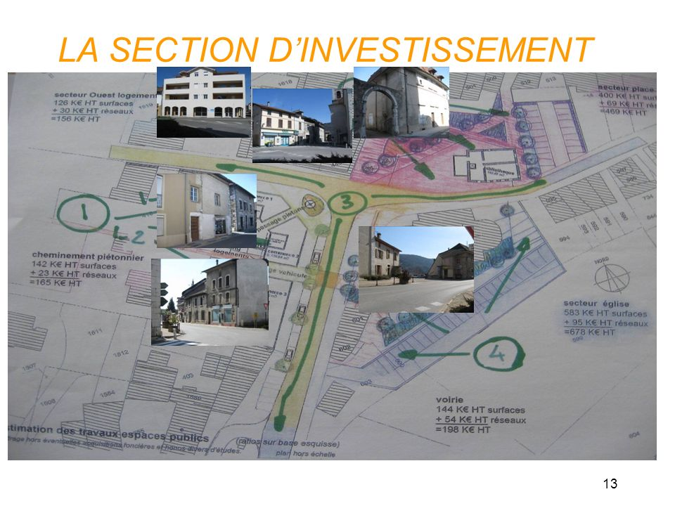 13 LA SECTION DINVESTISSEMENT