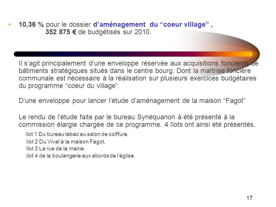 17 10,36 % pour le dossier daménagement du coeur village, 352 875 de budgétisés sur 2010.
