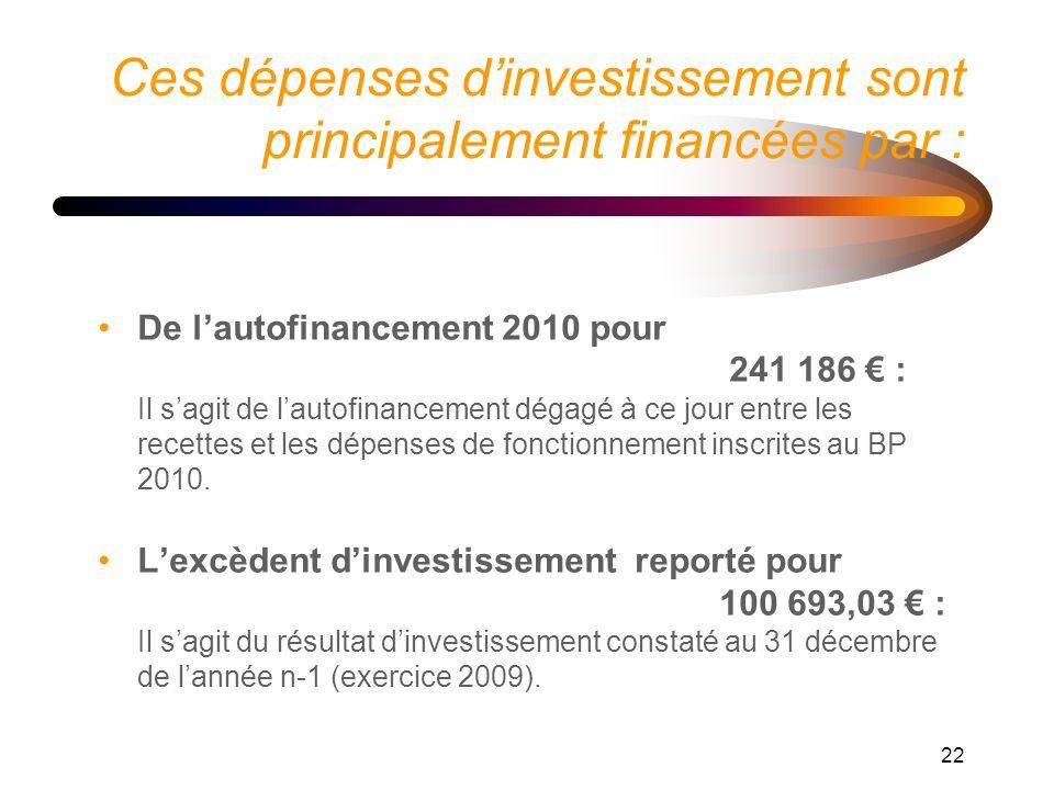 22 Ces dépenses dinvestissement sont principalement financées par : De lautofinancement 2010 pour 241 186 : Il sagit de lautofinancement dégagé à ce jour entre les recettes et les dépenses de fonctionnement inscrites au BP 2010.