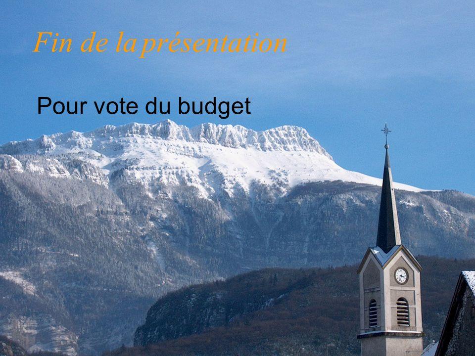 27 Pour vote du budget Fin de la présentation