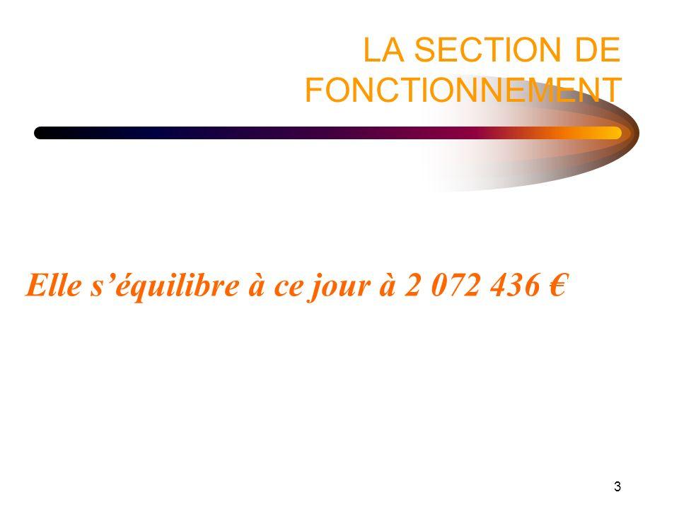 3 LA SECTION DE FONCTIONNEMENT Elle séquilibre à ce jour à 2 072 436