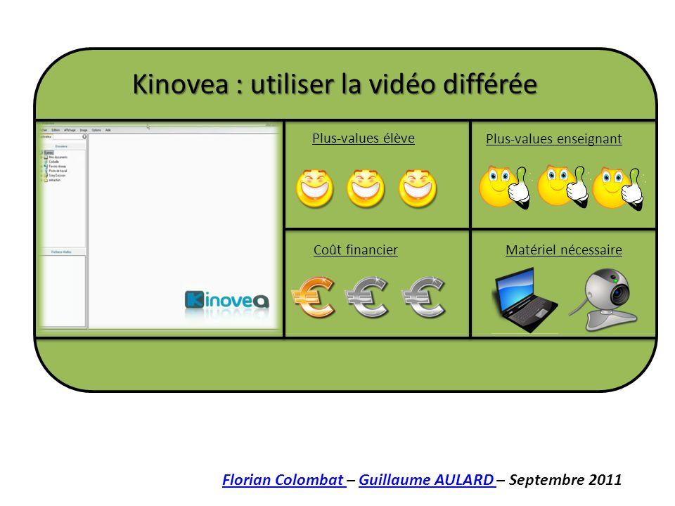 Kinovea : utiliser la vidéo différée Plus-values élève Plus-values enseignant Coût financierMatériel nécessaire Florian Colombat Florian Colombat – Gu