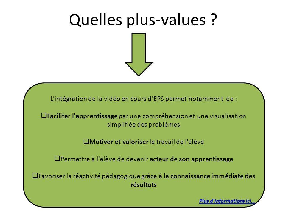 Quelles plus-values ? Lintégration de la vidéo en cours dEPS permet notamment de : Faciliter l'apprentissage par une compréhension et une visualisatio