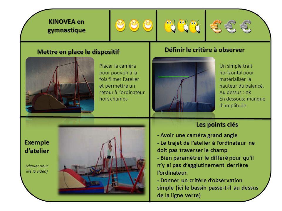 De nombreux tutoriels vidéos sur lutilisation des fonctions de Kinovea sont disponibles sur le site EPS de lacadémie de Grenoble.site EPS de lacadémie de Grenoble Kinovea naura bientôt plus de secret pour vous .