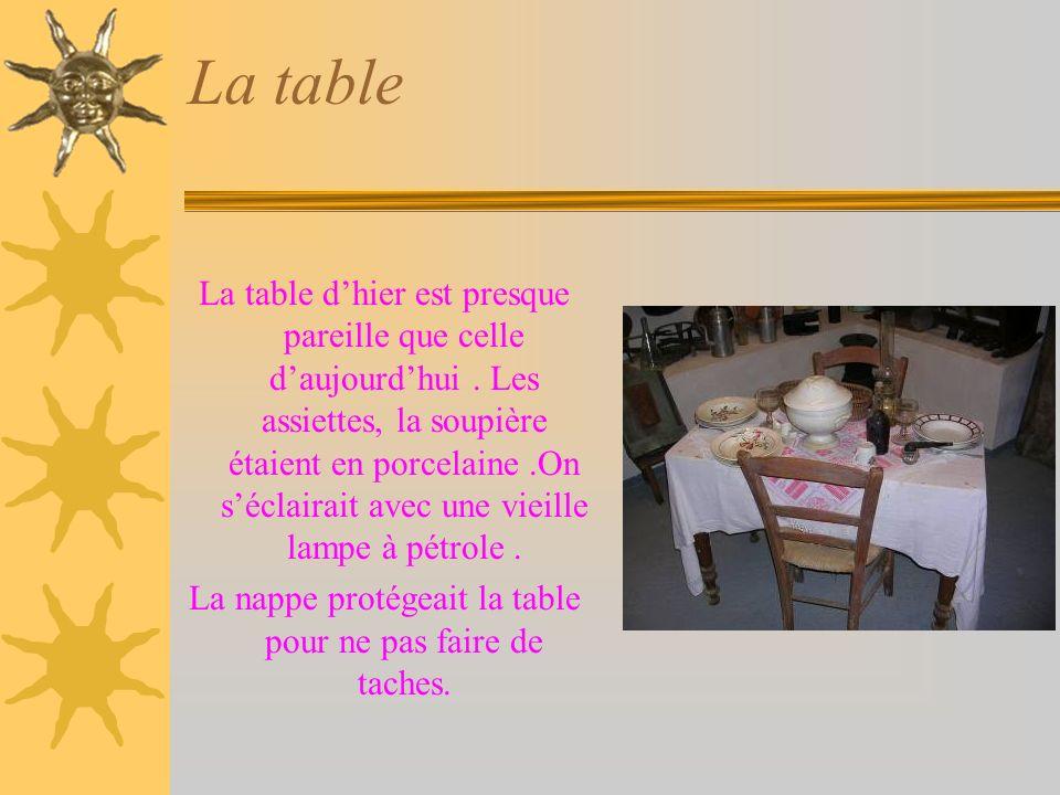 La table La table dhier est presque pareille que celle daujourdhui.