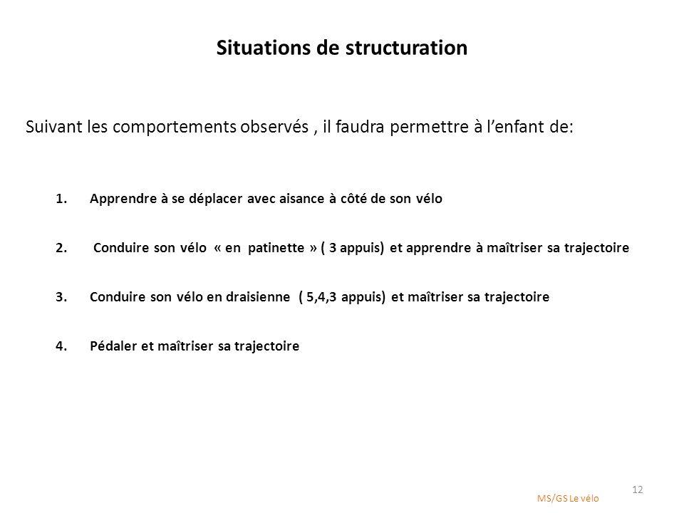 Situations de structuration Suivant les comportements observés, il faudra permettre à lenfant de: 1.Apprendre à se déplacer avec aisance à côté de son