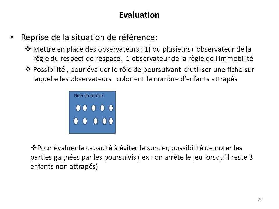 Evaluation Reprise de la situation de référence: Mettre en place des observateurs : 1( ou plusieurs) observateur de la règle du respect de lespace, 1
