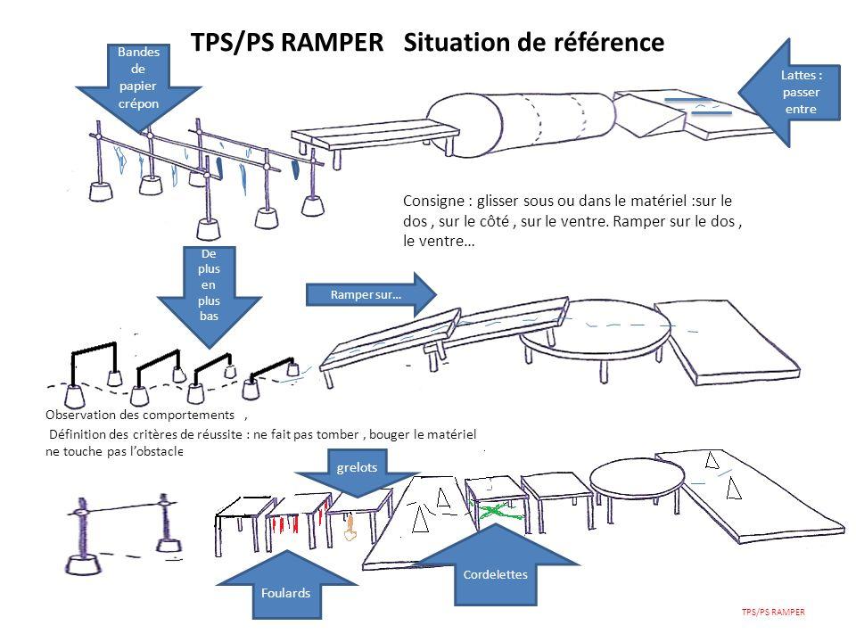 TPS/PS RAMPER Situation de référence TPS/PS RAMPER Consigne : glisser sous ou dans le matériel :sur le dos, sur le côté, sur le ventre. Ramper sur le