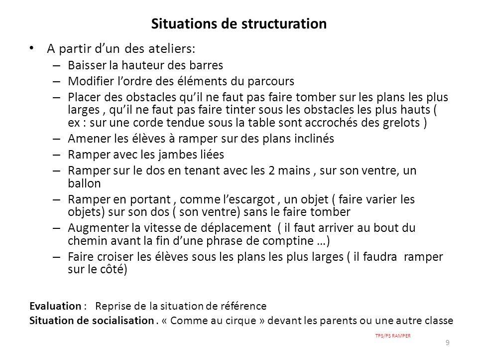 Situations de structuration A partir dun des ateliers: – Baisser la hauteur des barres – Modifier lordre des éléments du parcours – Placer des obstacl