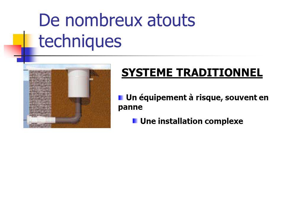 De nombreux atouts techniques SYSTEME TRADITIONNEL Un équipement à risque, souvent en panne Une installation complexe