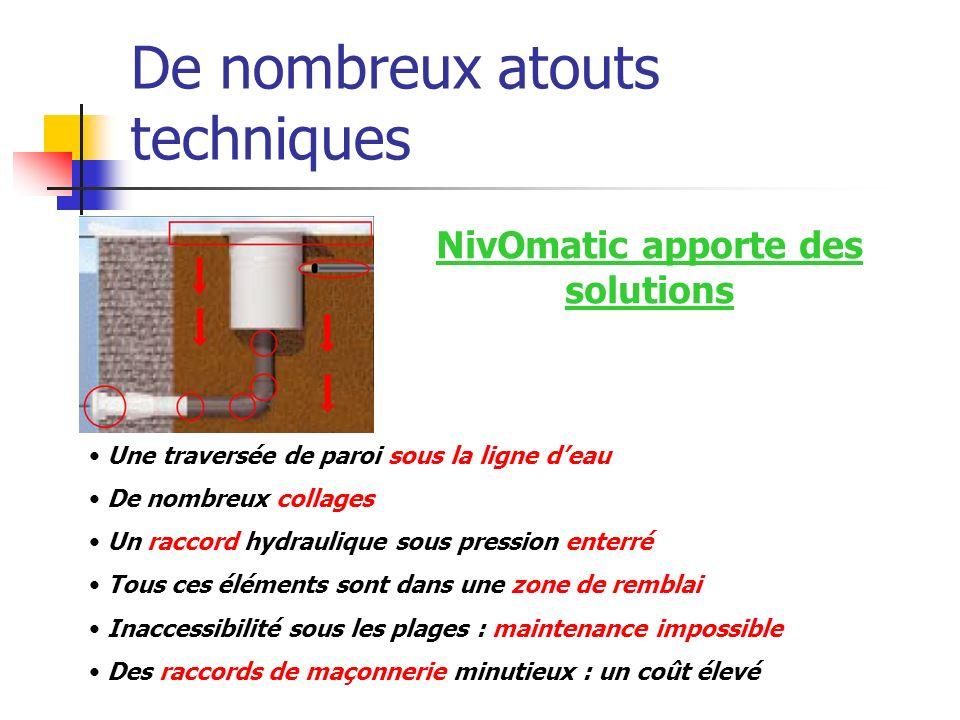 De nombreux atouts techniques NivOmatic apporte des solutions Une traversée de paroi sous la ligne deau De nombreux collages Un raccord hydraulique so